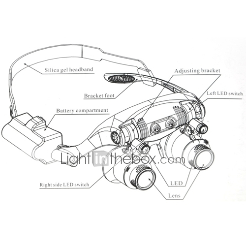 Magnifier Glasses High Definition