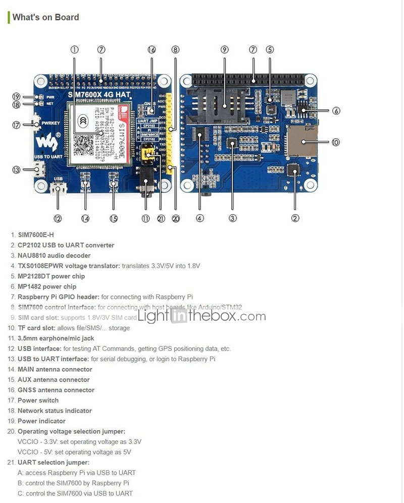 4G/3G/2G/GSM/GPRS/GNSS HAT for Raspberry Pi, Based on
