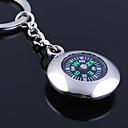 ieftine Produse de curățat-Breloc personalizate gravate de cadouri Round Compass în formă