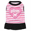 povoljno Naušnice-Mačka Pas Haljine Odjeća za psa Prozračnost purpurna boja Pink Kostim Pamuk Cvjetni / Botanički Moda XS S M L