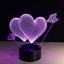 رخيصةأون أدوات الفرن-1 قطعة ليلة 3D تحكم عن بعد / لون التغير / قياس صغير فني / LED / الحديث المعاصر