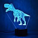 povoljno Edukativne igračke-1set Noćno svijetlo / LED noćno svjetlo / USB Svjetla USB LED