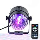 ieftine Lumini Pandativ-1set 3W 250lm 3 LED-uri Telecomandă Intensitate Luminoasă Reglabilă Ușor de Instalat Etapa de lumină RGB Rezidențial