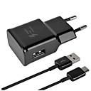 ieftine Aurii cu fir cu fir-Încărcător Casă / Încărcător Portabil Încărcător USB Priză EU QC 3.0 / Încarcator Rapid 1 Port USB 2 A pentru