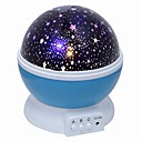 رخيصةأون مخففات التوتر-إضاءةLED مصباح ضوئي سماء المجرات النجمية ألعاب مضيئة رومانسي ألعاب هدية