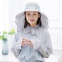 ieftine Pălării, Șepci & Bandane-Καπέλο πεζοπορίας Pălărie de pescuit Pălării Wide Brim Un Panou Ușor Cremă Cu Protecție Solară Rezistent la UV Respirabilitate Mată Dantelă Vară pentru Pentru femei Pescuit Alpinism Voiaj Albastru