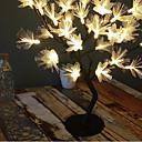 povoljno LED noćna rasvjeta-1set LED noćno svjetlo Žuto LED napajanja Kreativan 220-240 V