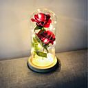 رخيصةأون مصابيح ليد مبتكرة-BRELONG® 1PC الصمام ليلة الخفيفة أبيض دافئ بطاريات آا بالطاقة لاسلكي / عيد ميلاد / الديكور 4.5 V