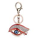 رخيصةأون سلاسل المفاتيح-سلسلة المفاتيح عيون موضة خواتم مجوهرات العين الشريرة أحمر من أجل فضفاض مناسب للبس اليومي