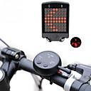 رخيصةأون إكسسوارات الطيور-الليزر LED اضواء الدراجة مصباح إشارة دورية ضوء الدراجة الخلفي أضواء السلامة LED دراجة جبلية الدراجة ركوب الدراجة ضد الماء وسائط متعددة سطوع رائع تحكم عن بعد 100 lm قابلة لإعادة الشحن USB أخضر / ABS
