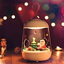 povoljno LED noćna rasvjeta-1pc LED noćno svjetlo / Pametno noćno svjetlo Toplo bijelo USB Za djecu / Kreativan <=36 V