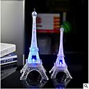 povoljno LED noćna rasvjeta-1pc LED noćno svjetlo USB Kreativan <=36 V