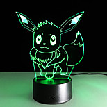 Недорогие -1 ед. 3D ночной свет USB Разноцветный Стекло ABS 1 лампа Батарейки не входят в комплект 22.0*17.0*4.5cm
