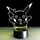 Недорогие -1 ед. 3D ночной свет USB Разноцветный Стекло ABS 1 лампа Батарейки не входят в комплект 220.0*17.0*4.5cm