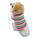 cheap -Dog Clothes Cotton Summer Breathable Cozy Pet Clothes for Dogs T-Shirt