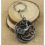 Недорогие -права семьи Tanger залога в игру логотипа ключа автомобиля кольцо металлический кулон
