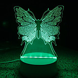 Недорогие -Светодиодные настольные светильники-0.5W