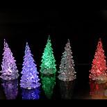 Недорогие -1шт 7 цветов, изменяющих светодиодные светильники для дома и сада