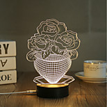 Декоративное освещение LED Night Light USB огни-0.5W-USB Декоративная - Декоративная