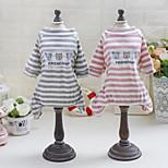Dog Pajamas Dog Clothes Casual/Daily Stripe Blushing Pink Gray