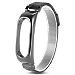 Milanese Stainless Steel Strap for Xiaomi Miband 2-black