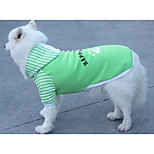Dog Hoodie Dog Clothes Casual/Daily Stripe Green Red Black