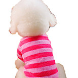 Dog Sweatshirt Dog Clothes Casual/Daily Stripe Blushing Pink Blue Green Brown Fuchsia
