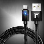 FANBIYA USB 2.0 Connect Cable USB 2.0 to USB 2.0 Type C Connect Cable Male - Male 1.0m(3Ft)