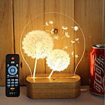 1 комплект Диммируемая Светодиодные фонарики Декоративная Меняет цвета Креатив Декоративное освещение LED Night Light USB огни-3W 5V