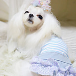 Dog Normal Dog Clothes Romantic Stripe Yellow Blue Pink Costume For Pets