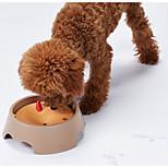 Недорогие -Собака Миски и бутылки с водой Животные Чаши и откорма Прочный