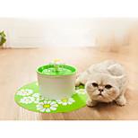 Cat Dog Bowls & Water Bottles Pet Bowls & Feeding Durable Orange Green Blue