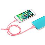 Недорогие -Подсветка Адаптер USB-кабеля Быстрая зарядка Кабель Назначение iPhone 100 cm Пластик