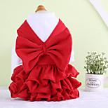 Собака Платья Одежда для собак На каждый день Однотонный Красный Костюм Для домашних животных