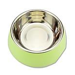 Недорогие -Кошка Собака Миски Животные Чаши и откорма Водонепроницаемый Прочный Зеленый Синий Розовый