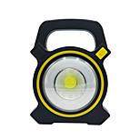 Недорогие -1шт 10W Солнечные LED панели Безопасность Уличное освещение Холодный белый <5V