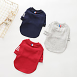 cheap -Dogs Sweatshirt Dog Clothes Ordinary Casual/Daily Solid Striped Blue Red Gray Costume For Pets