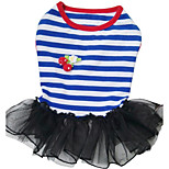 cheap -Dogs / Cats Dress Dog Clothes Striped / Voiles & Sheers / Flower / Floral Red / Blue Cotton / Linen Blend Costume For Pets Female Stylish