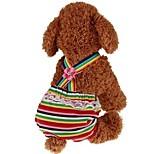 Недорогие -Собаки / Коты / Животные Комбинезоны Одежда для собак В полоску / Принцесса Красный Ткань для подбивки Костюм Для домашних животных