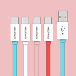 preiswerte -Mini USB USB-Kabeladapter Tragbar / Schnelle Aufladung / Flach Draht-Kabel Für Samsung / Huawei / LG 100cm Kunststoff