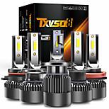 abordables -TXVSO8 Automatique LED Lampe Frontale Ampoules électriques 15000 lm 100 W 2 Pour Universel Toutes les Années 2 pièces