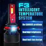 abordables -Automatique LED Lampe Frontale H4 / H11 / 9005 Ampoules électriques 10000 lm 45 W Pour Universel Toutes les Années 2 pièces