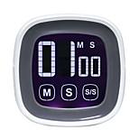 economico -TS-BN54 Portatile / Professionale Termometro digitale LCD per termostato Temperatura regolabile, con allarme di allarme, Display LCD retroilluminato