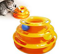 abordables -Interactif Jouets Interactifs pour Chat Jouets amusants pour chats Jouet pour Chat 1 Disque à Billes Assiette Plastique Cadeau Jouet pour animaux de compagnie Jeu d'animaux