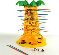 economico -Plastica Professionale Per bambini Per adulto Da ragazzo Da ragazza Giocattoli Regali