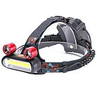 abordables -U'King Lampes Frontales Phare Avant de Moto 1500 lm LED Émetteurs avec Câble USB 4.0 Mode d'Eclairage Camping / Randonnée / Spéléologie Usage quotidien Cyclisme Portable Durable Noir