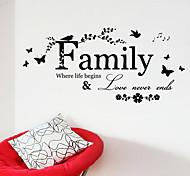 economico -adesivi murali decorativi - parole& citazioni adesivi murali personaggi soggiorno / camera da letto / bagno 57 * 20 cm