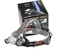 abordables -U'King Lampes Frontales Phare Avant de Moto 2400 lm LED LED Émetteurs 4.0 Mode d'Eclairage Taille Compacte Transport Facile Camping / Randonnée / Spéléologie Usage quotidien Cyclisme