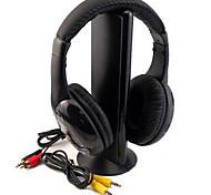 abordables -MH2001 Casque sur l'oreille Avec Fil Stéréo Reduction de Bruit Avec Micro LA CHAÎNE HI-FI Confortable pour Voyage et divertissement
