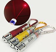 abordables -Gadget pour Blague Stylos à Décharge Electronique Jouet Cadeau